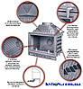 Каминная топка KAWMET W1 (18 kW) / KAW-MET W1 (18 kW), фото 2