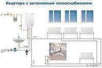 Автономное отопление Днепропетровск