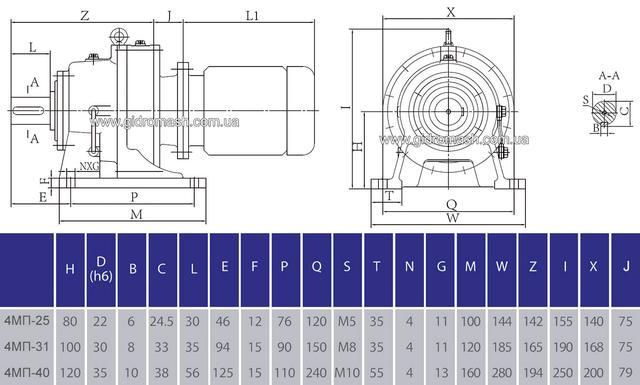 Размеры мотор-редукторов 4МП-40