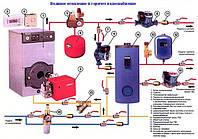 Системы водяного отопления
