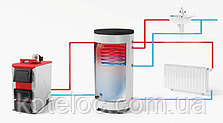 Теплоакккумулятор DTM 900i (с изоляцией), фото 3