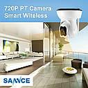 Камера безопасности SANNCE I21AR. Netcam / Sannce cam, фото 2