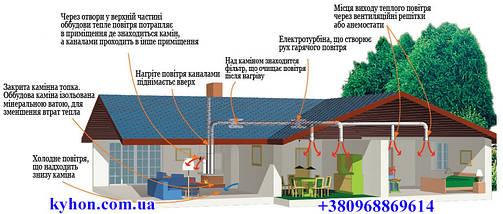Каминная топка INVICTA 700 MINOS С ШИБЕРОМ, фото 3
