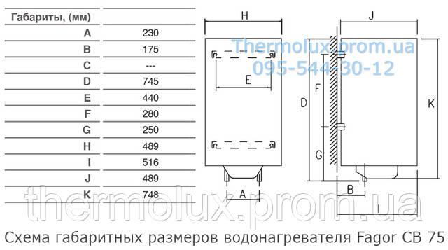 Габаритные размеры водонагревателя Fagor CB-75i