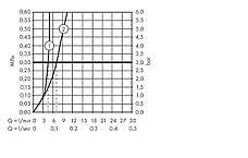 Talis E Смеситель для раковины, однорычажный, скрыт. монтаж, излив 225 мм, хром, фото 3