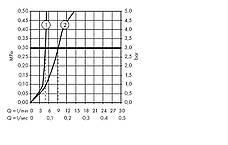 Logis Loop 100 Смеситель для раковины однорычажный, со сливным гарнитуром, хром, фото 3