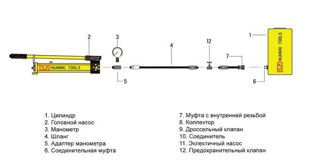 Подключение насоса №1