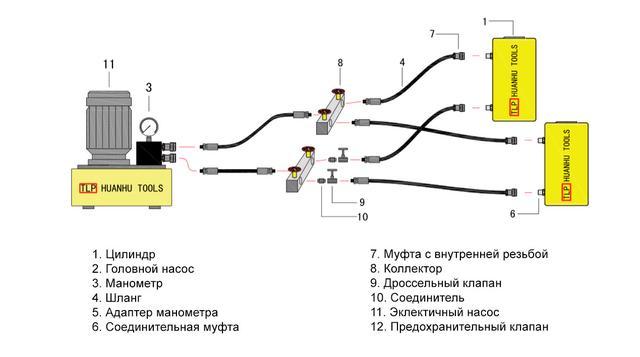 Подключение насоса №5