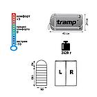 Спальний мішок-ковдра Tramp Nightking (лівий), фото 2