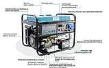 Бензиновий генератор KS 7000E ATS (АВР - автоматичне введення резерву), фото 4