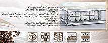Матрас Латте 90х190 (Матролюкс-ТМ), фото 2