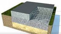 Плитні фундаменти (монолітний тип)