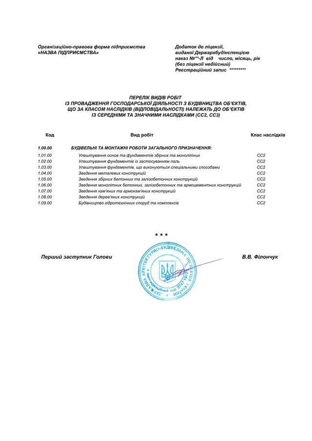 Лицензия строительная, перечень работ