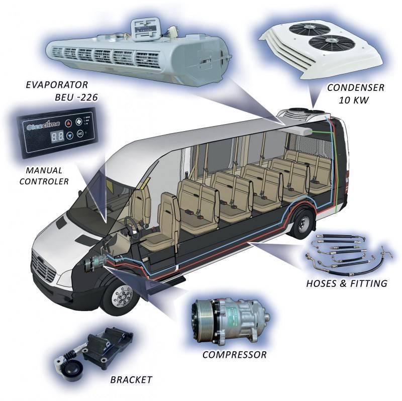 Блок конденсорный на дах для Ford Transit 2014+ 18 КВТ