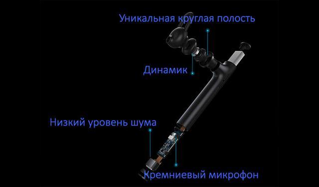 Bluetooth-гарнитура Xiaomi Mi Bluetooth Headset Black ZBW4348CN Черная