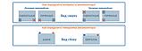 """Аккумулятор A-Mega Ultra (M7) Flat 6ст - 145 Ah 900 A """"+"""" слева , фото 5"""