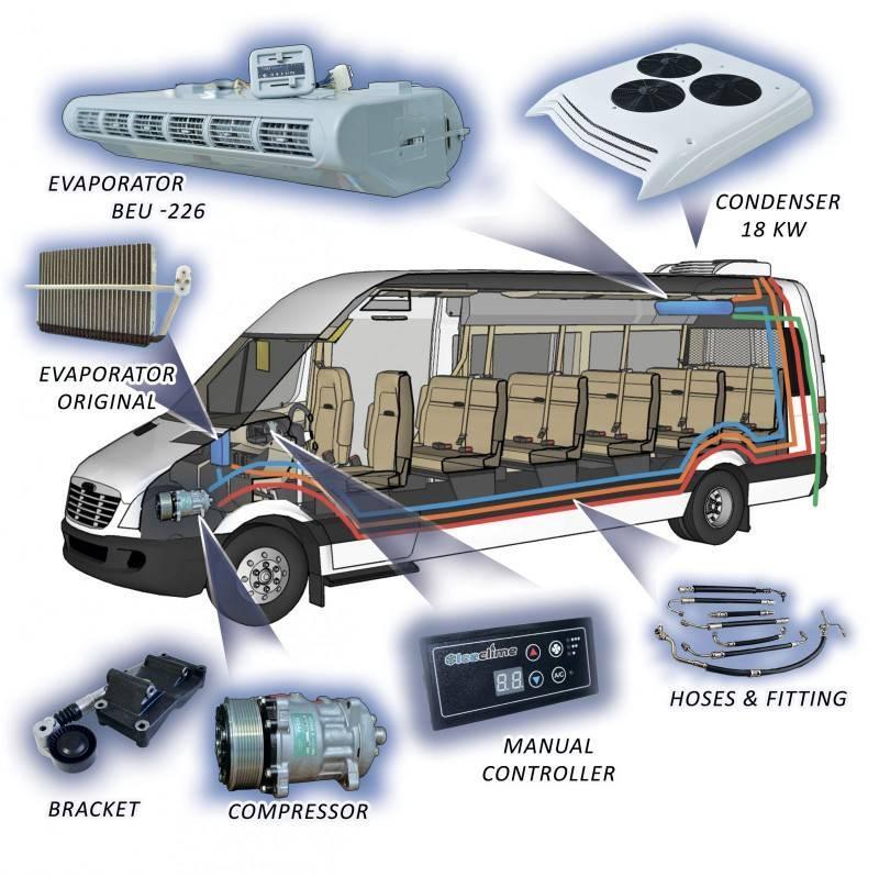 Комплект кондиционера на крышу для  Мерседес Виано 11 КВТ