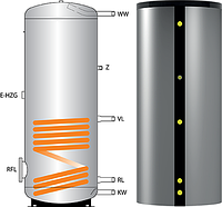 Нагреватели для бытовой воды Huch BS 300 со съемной теплоизоляцией