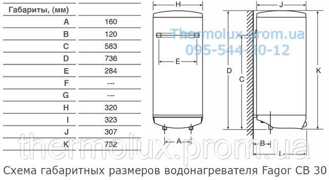Схема габаритных размеров Fagor CB-30i