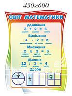 Світ математики. Мир математики.