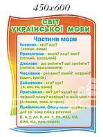 Світ української мови.