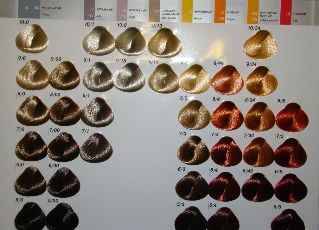 Эстель краска для волос эссекс палитра