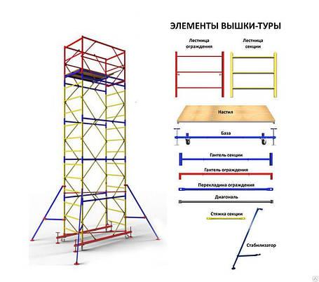 Вышка тура передвижная высотой 2,7 м; аренда,прокат, продажа, фото 2