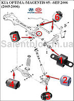 Сайлентблоки KIA MAGENTIS (2005-2006) Все оригинальные  14шт задняя подвеска