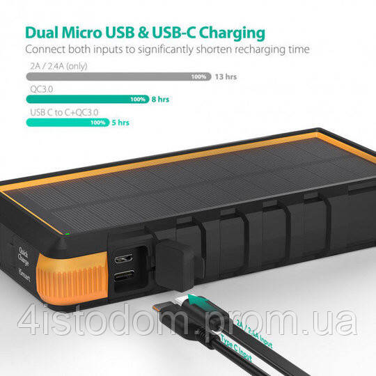 Внешний аккумулятор RavPower Power Bank Outdoor Solar Charger 25000mAh Black/Orange (RP-PB092)