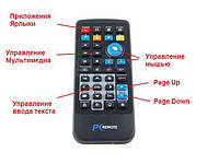 Пульт ДУ для Android TV Box, фото 1
