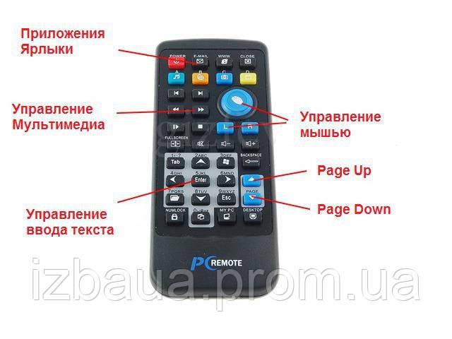 Пульт ДУ для Smart TV Box