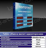 Светодиодное табло обмен валют одностороннее 600х600 мм LED-ART-600х600-1