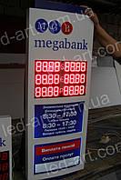 Светодиодное табло обмен валют одностороннее 1000х700 мм LED-ART-1000х700-1