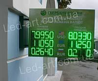 Светодиодное табло обмен валют двустороннее 800х600 мм LED-ART-800х600-2