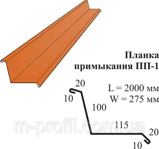 Планка примикання ПП-1