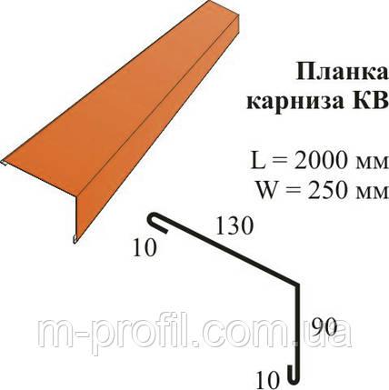 Планка карнизная КВ, фото 2