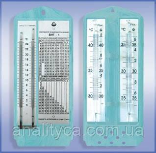 Як самостійно правильно виміряти та змінити температуру і вологість повітря в житловому приміщенні