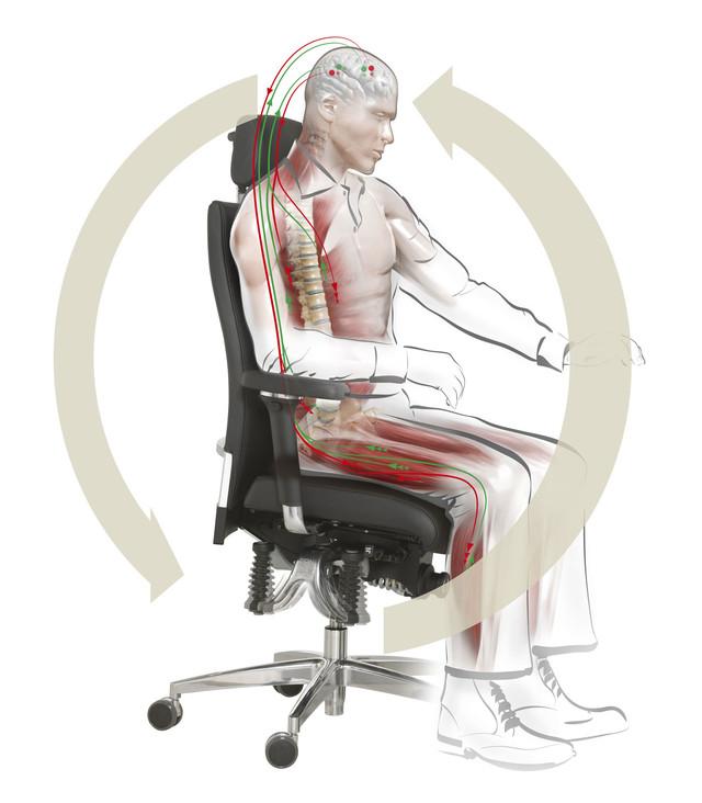 повышение продуктивности головного мозга