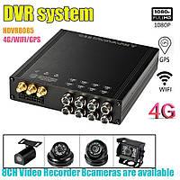 Видеорегистратор HDVR-8085