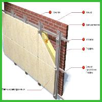 Вентильований фасад за розумними цінами (матеріал + робота) Керамограніт