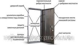 Входная дверь Straj Slim Z, Slim P, фото 2