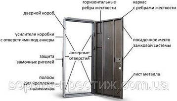 Входная дверь Straj Riva , фото 2