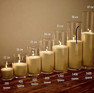 ✅ Набор насыпных свечей 7 штук