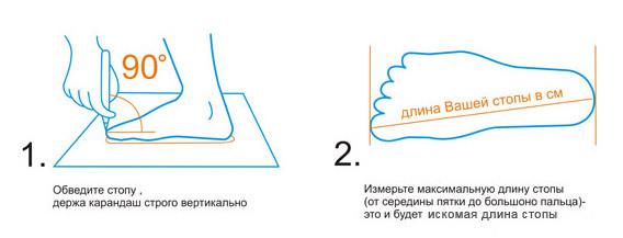Как правильно замерять длину стопы