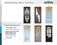 Двери межкомнатные, Хмельницкий