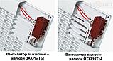 Вентилятор осевой с жалюзи ВЕНТС 125 МА (VENTS 125 MA), фото 3