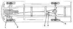 Тормозная система Mercedes-Benz Vito 638,639,Viano