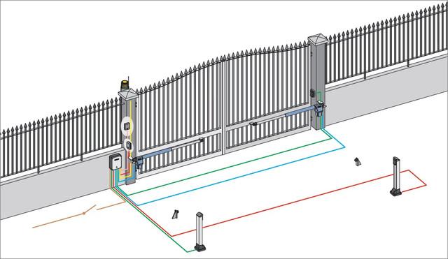 Схема подключения автоматики для распашных ворот Faac Genius Bat