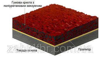 Бесшовное резиновое покрытие МАСТЕРСПОРТ для спортивных площадок / гумове покриття для спортивних майданчиків