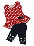 Детский летний гардероб: готовимся к потеплению